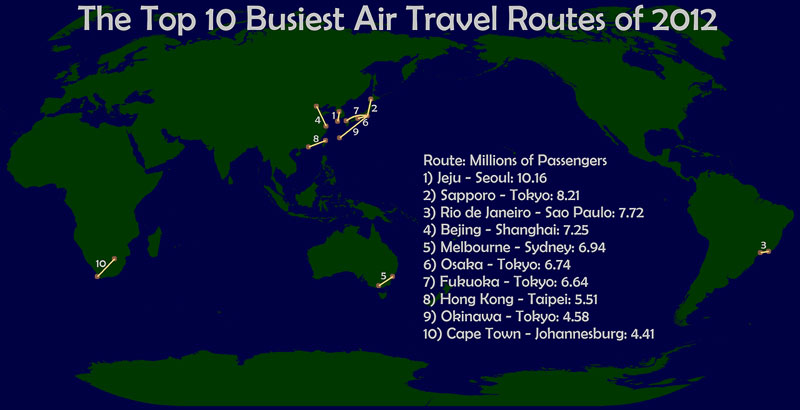 top-10-busiest-air-travel-routes-of-2012